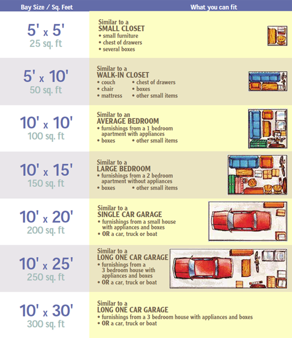 Self Storage in NJ; Storage Size Chart